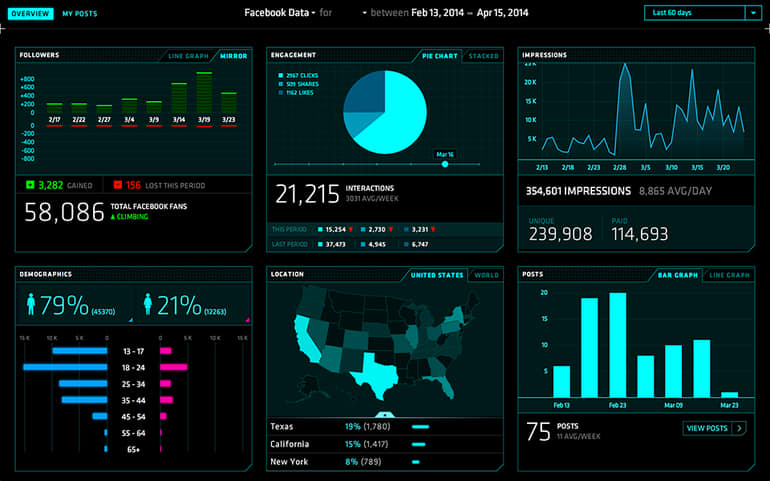 SENTIMENT ANALYSIS HOW TO USE FACEBOOK TO SPOT THE NEXT BIG OPPORTUNITY